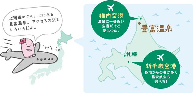 北海道のさらに北にある豊富温泉。アクセス方法もいろいろだよ。